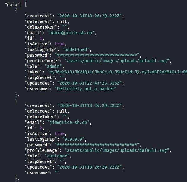 """""""data"""":  """"createdAt"""": """"  """"deletedAt"""" •  . null,  """"deluxeToken"""" .  """"email"""": """"adminö)juice-sh.op""""  """"id"""":  """"isActive"""":  true,  """"lastLoginIp"""" :  """"undefined"""" ,  """"password  """"profilelmage"""": """"assets/public/images/uploads/default.svg"""" ,  """"admin"""",  """"role"""" :  """" JSUZ11NiJ9. eyJzdGF0dXMi0iJzdW  """"token"""" .  """"totpSecret"""": """" """" ,  """"updatedAt"""": """"  """"username"""" :  """"createdAt"""": """"  """"deletedAt"""" •  . null,  """"deluxeToken"""" .  """"email"""": """"jinnjuice-sh.op""""  """"id"""":  """"isActive"""":  true,  """"lastLoginIp"""" :  """"password  """"profilelmage"""": """"assets/public/images/uploads/default.svg"""" ,  """"role"""": """"customer""""  """"totpSecret"""": """" """" ,  """"updatedAt"""": """"  """"username"""":"""